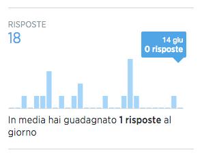 Screenshot 2015-06-14 23.01.53